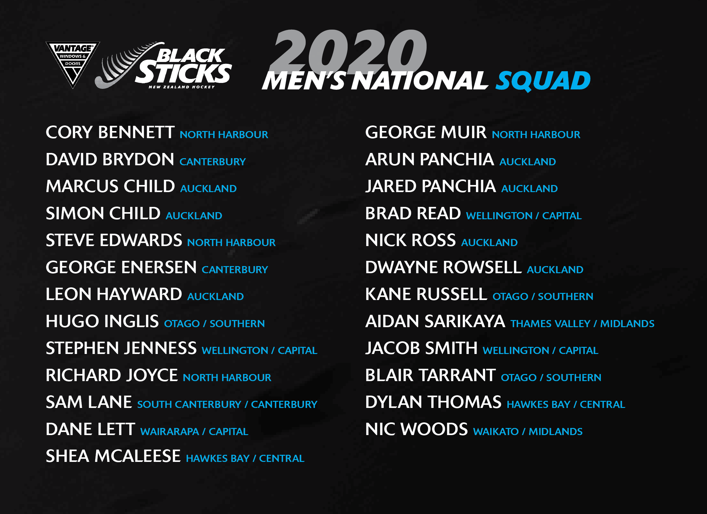 Exciting 2020 Men's National Squad Announced